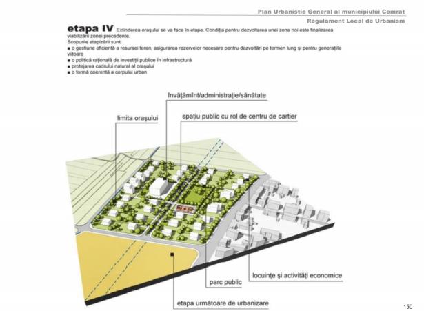 Парки в пойме Ялпуга и новый микрорайон напротив озера. Что собой представляет градостроительный план Комрата