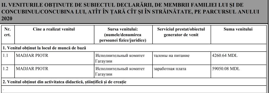 """Председатель совета Чишмикиой отчитал советников """"за плохой прием башкана"""". Он числится сотрудником исполкома"""