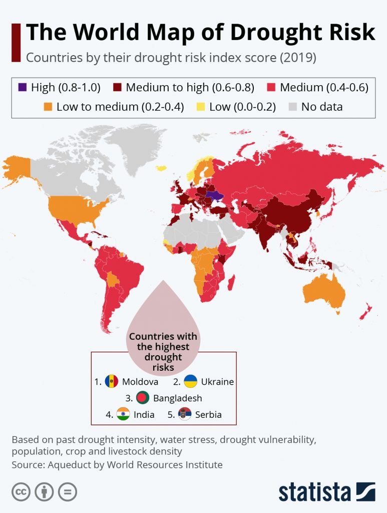 Молдова возглавила мировой рейтинг стран с риском экстремальной засухи