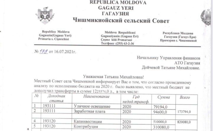 Власти села Чишмикиой просят исполком и НСГ возместить долги за прошлые годы