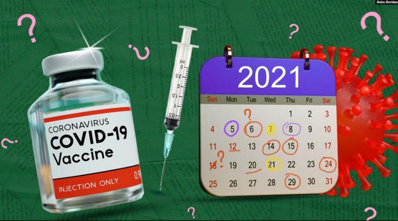 Опрос жителей показал, что более 50% респондентов намерены сделать прививку от COVID-19