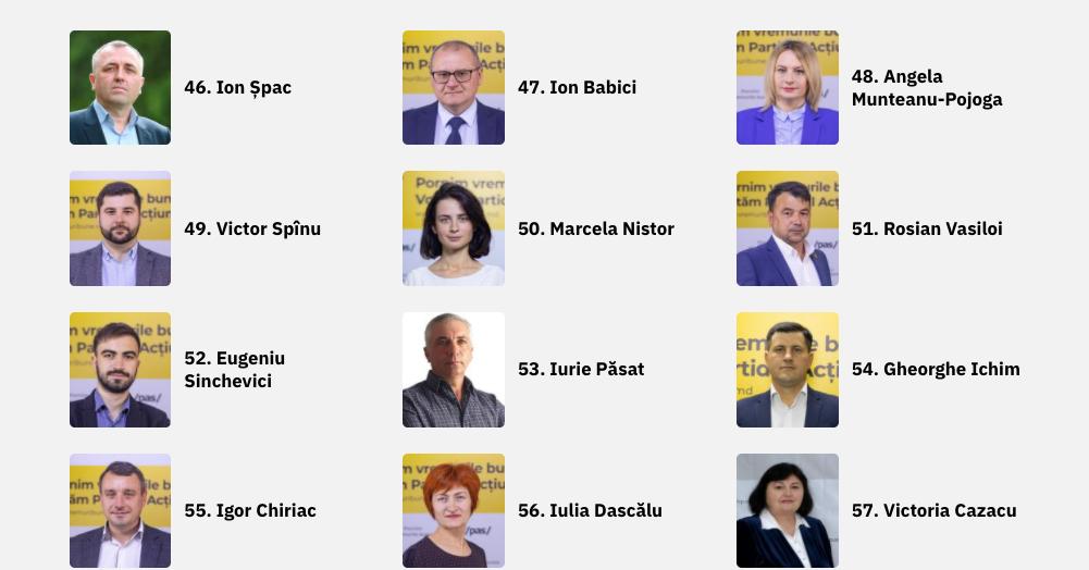 Список 101 депутата, которые проходят в Парламент после обработки 99,77% протоколов