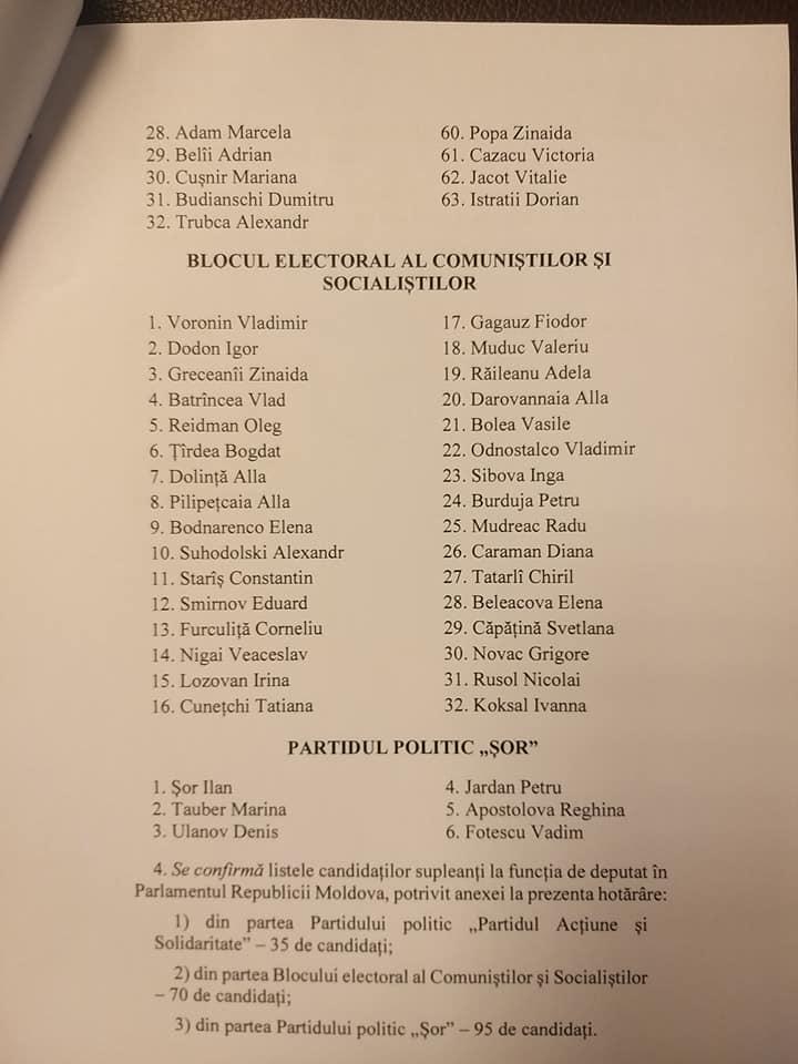 40 женщин в новом парламенте. Интересные факты о депутатах, чьи мандаты утверждены Конституционным судом